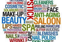 Beauty Word Collage | Word Collages | Word Collage, Dry Skin with Free Word Collage Template