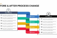Before And After Process Change Powerpoint Template And Keynote for How To Change Powerpoint Template