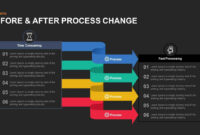 Before And After Process Change Powerpoint Template And Keynote regarding Change Template In Powerpoint