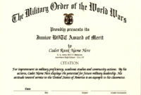 Best Award Certificate Template – Teplates For Every Day intended for Leadership Award Certificate Template