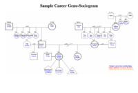 Best Photos Of Family Genogram Template Word – Family intended for Family Genogram Template Word
