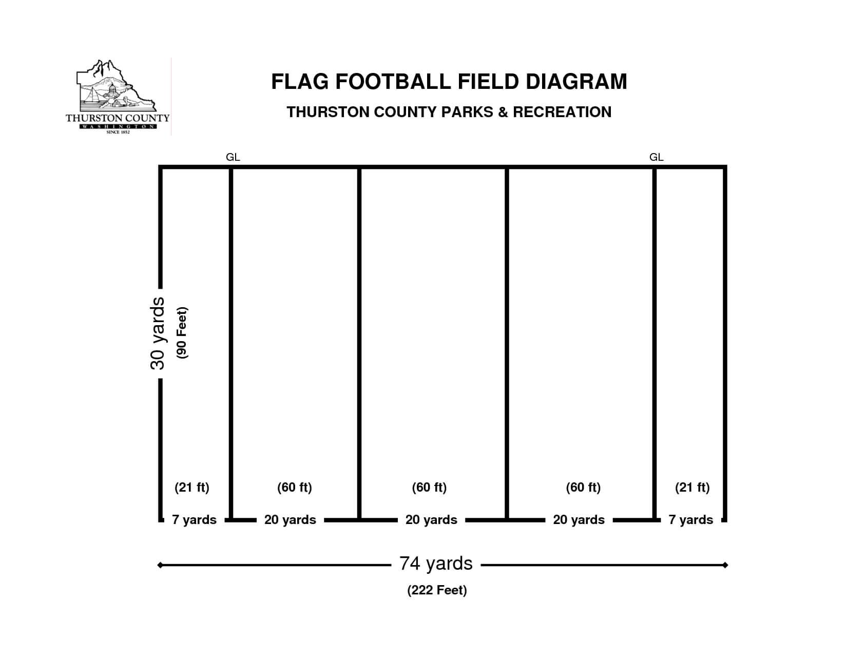 Best Photos Of Football Field Diagram Template - Blank throughout Blank Football Field Template