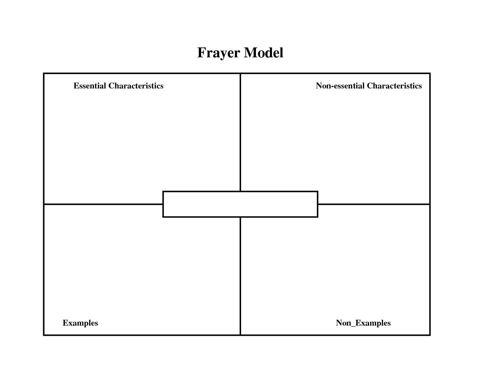 Best Photos Of Frayer Model Microsoft Word - Frayer Model inside Blank Frayer Model Template
