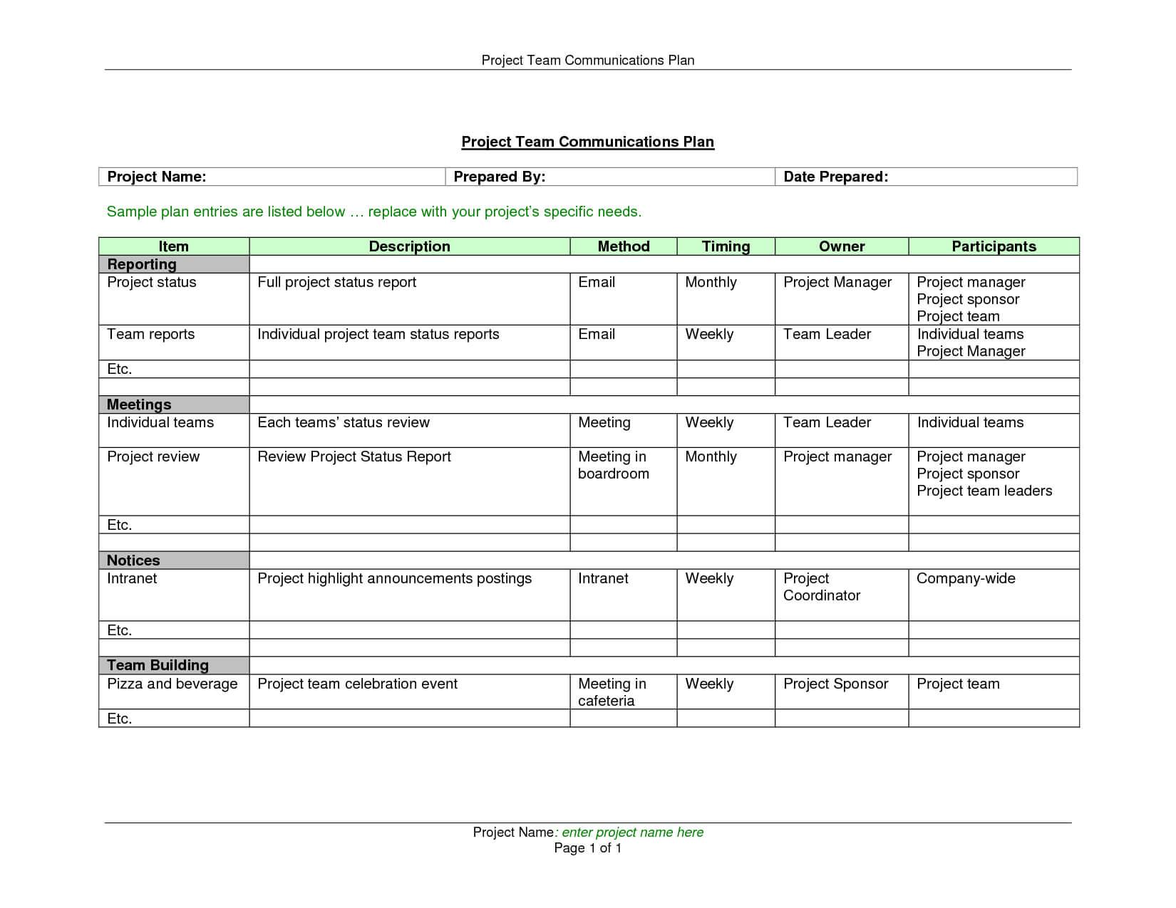 Best Photos Of Project Progress Report Examples – Project Regarding Project Status Report Template Word 2010
