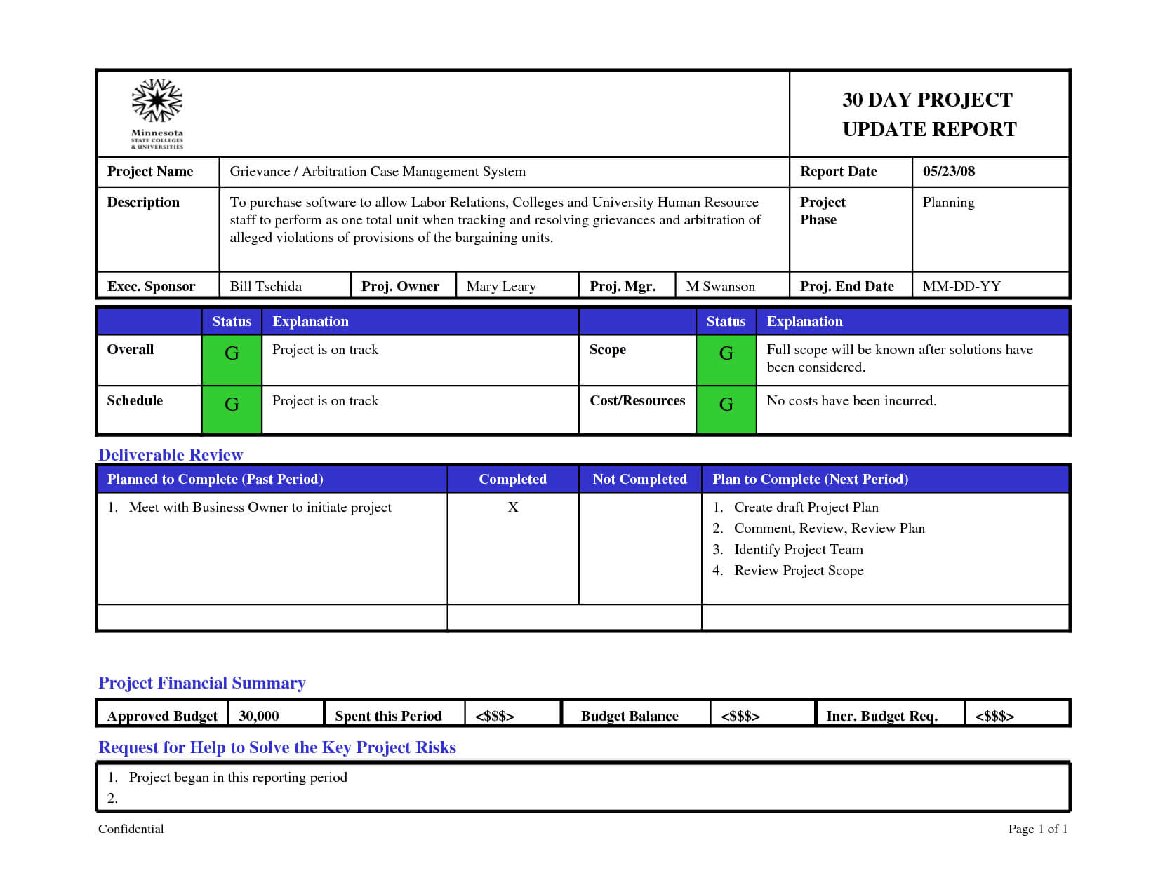 Best Photos Of Project Status Report Powerpoint Template Within Weekly Project Status Report Template Powerpoint