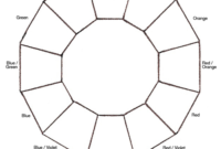 Blank Color Wheel Chart | Templates At Allbusinesstemplates For Blank Color Wheel Template