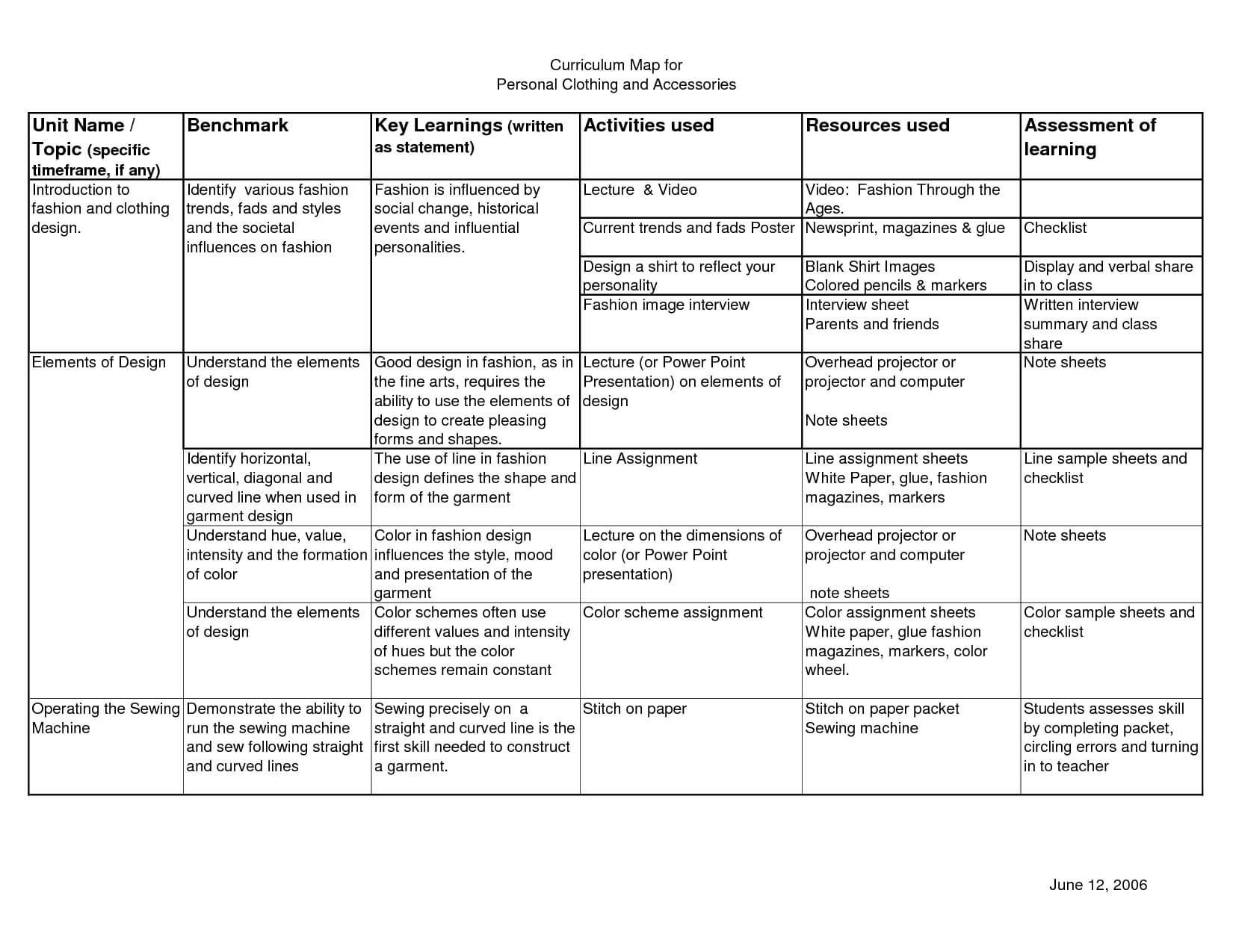 Blank Curriculum Map Template | Blank Color Wheel Worksheets For Blank Curriculum Map Template