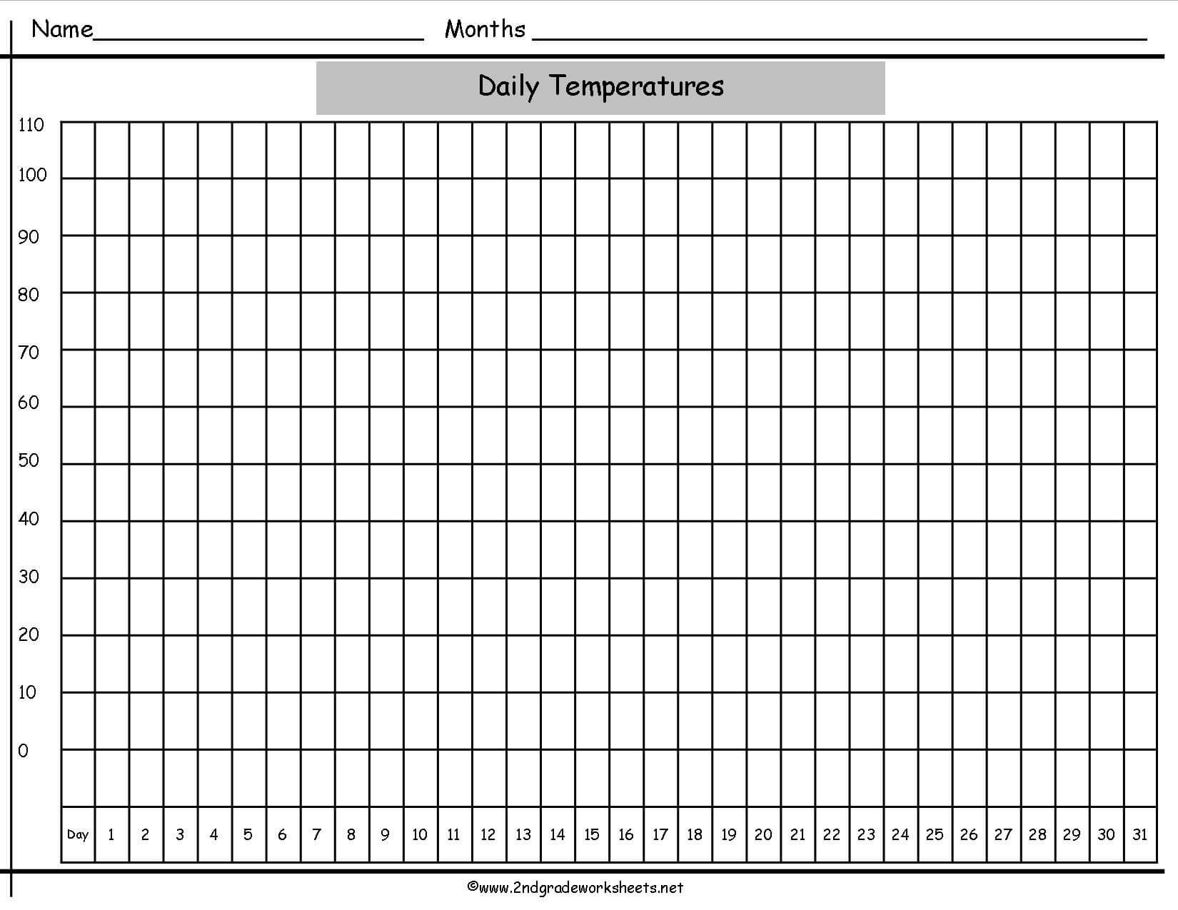 Blank Line Graph Template – Son.roundrobin.co Within Bar With Regard To Blank Picture Graph Template