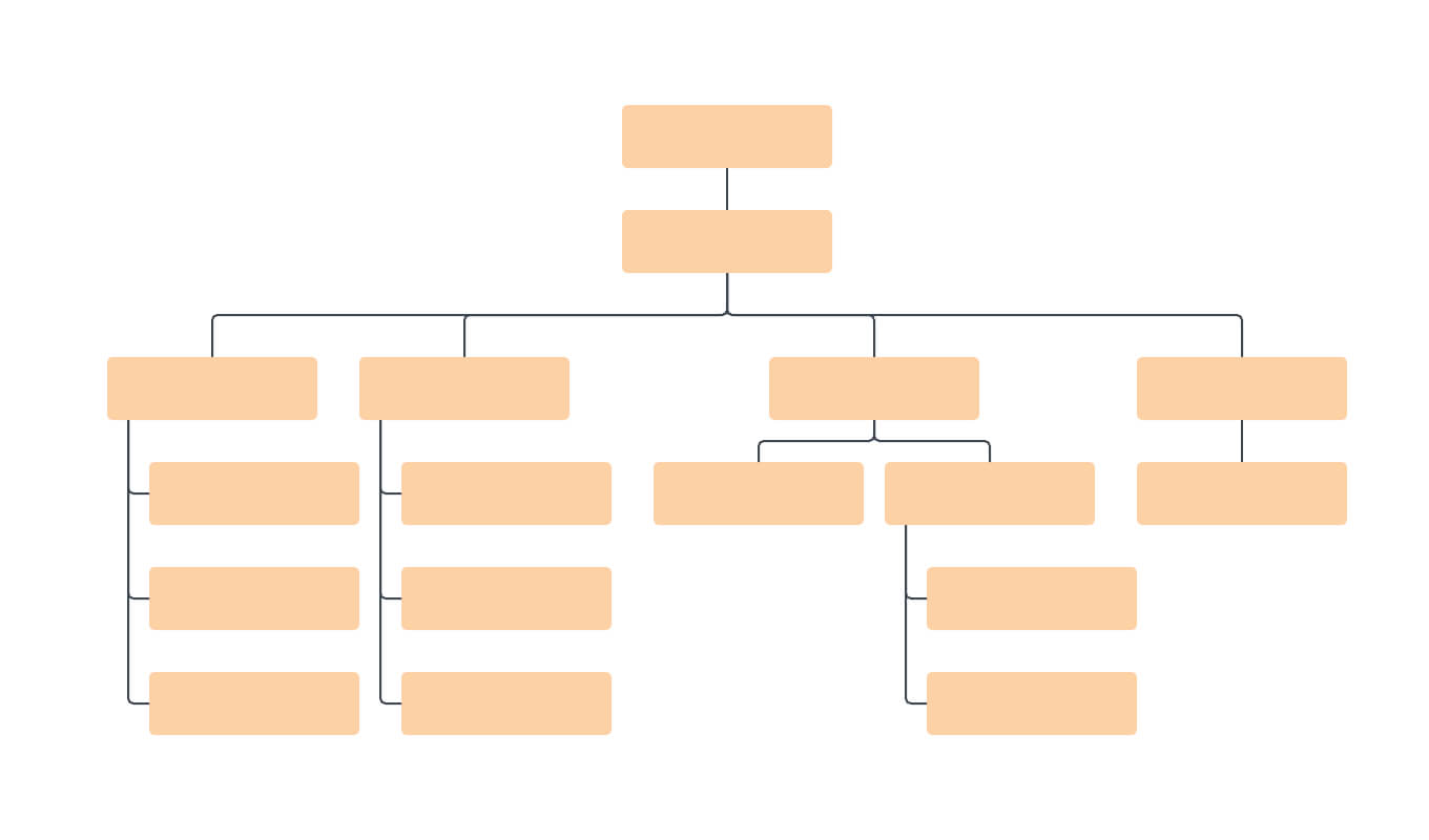 Blank Org Chart Template | Lucidchart With Free Blank Organizational Chart Template
