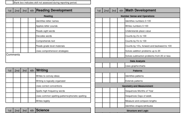 Blank Report Card Template | School Report Card, Report Card with Blank Report Card Template