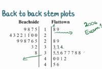 Blank Stem And Leaf Plot Template – Atlantaauctionco pertaining to Blank Stem And Leaf Plot Template