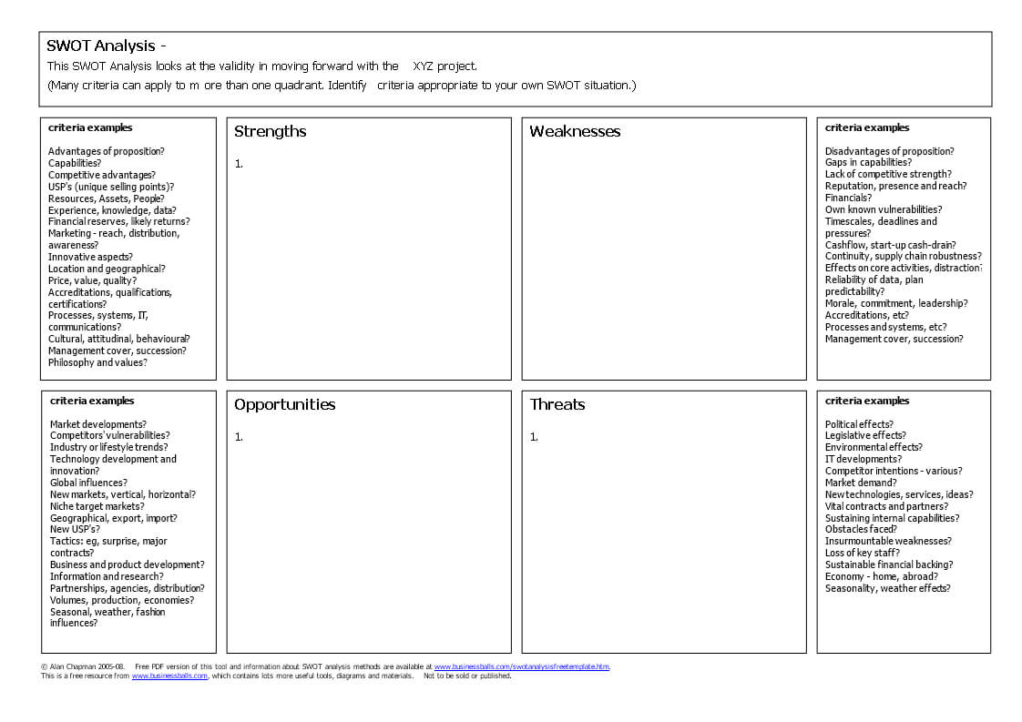Blank Swot Analysis Word | Templates At in Swot Template For Word