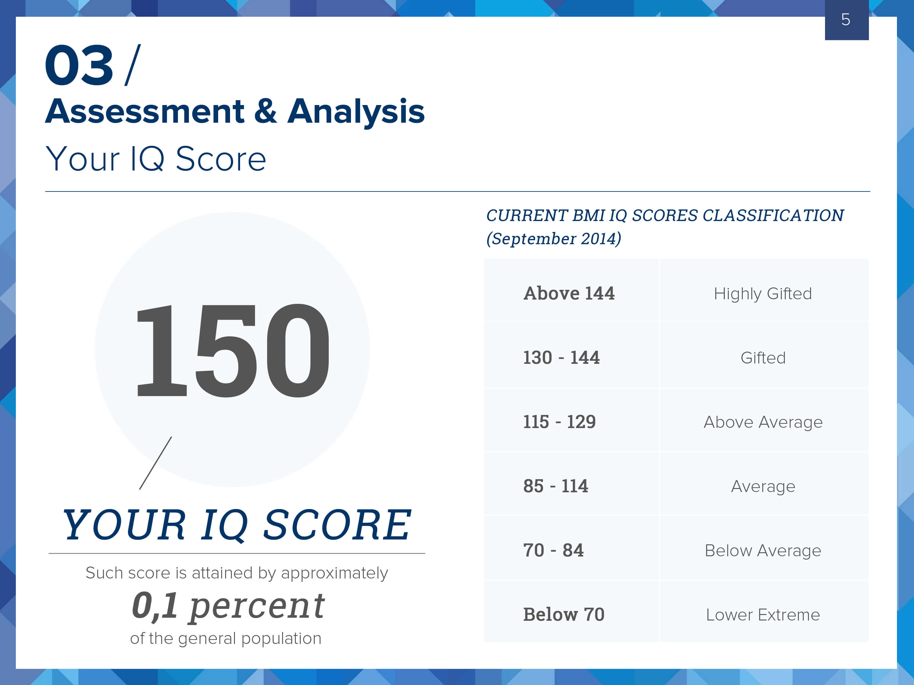 Bmi Certified Iq Test - Take The Most Accurate Online Iq Test! Throughout Iq Certificate Template