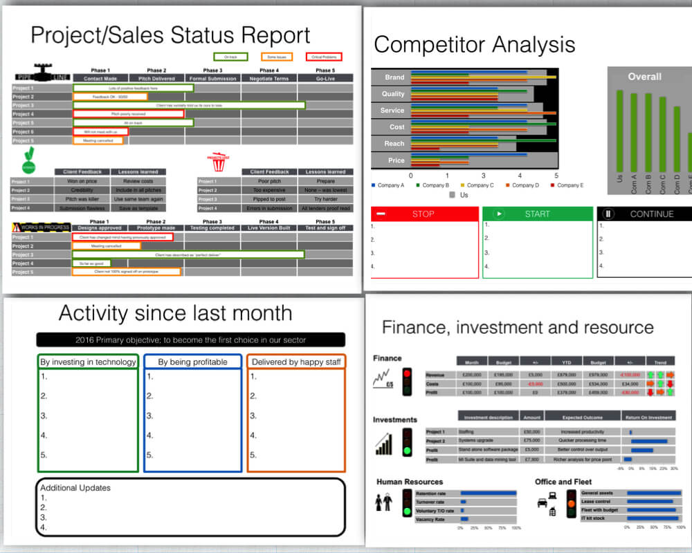 Board Report Template - Keynote throughout Monthly Board Report Template