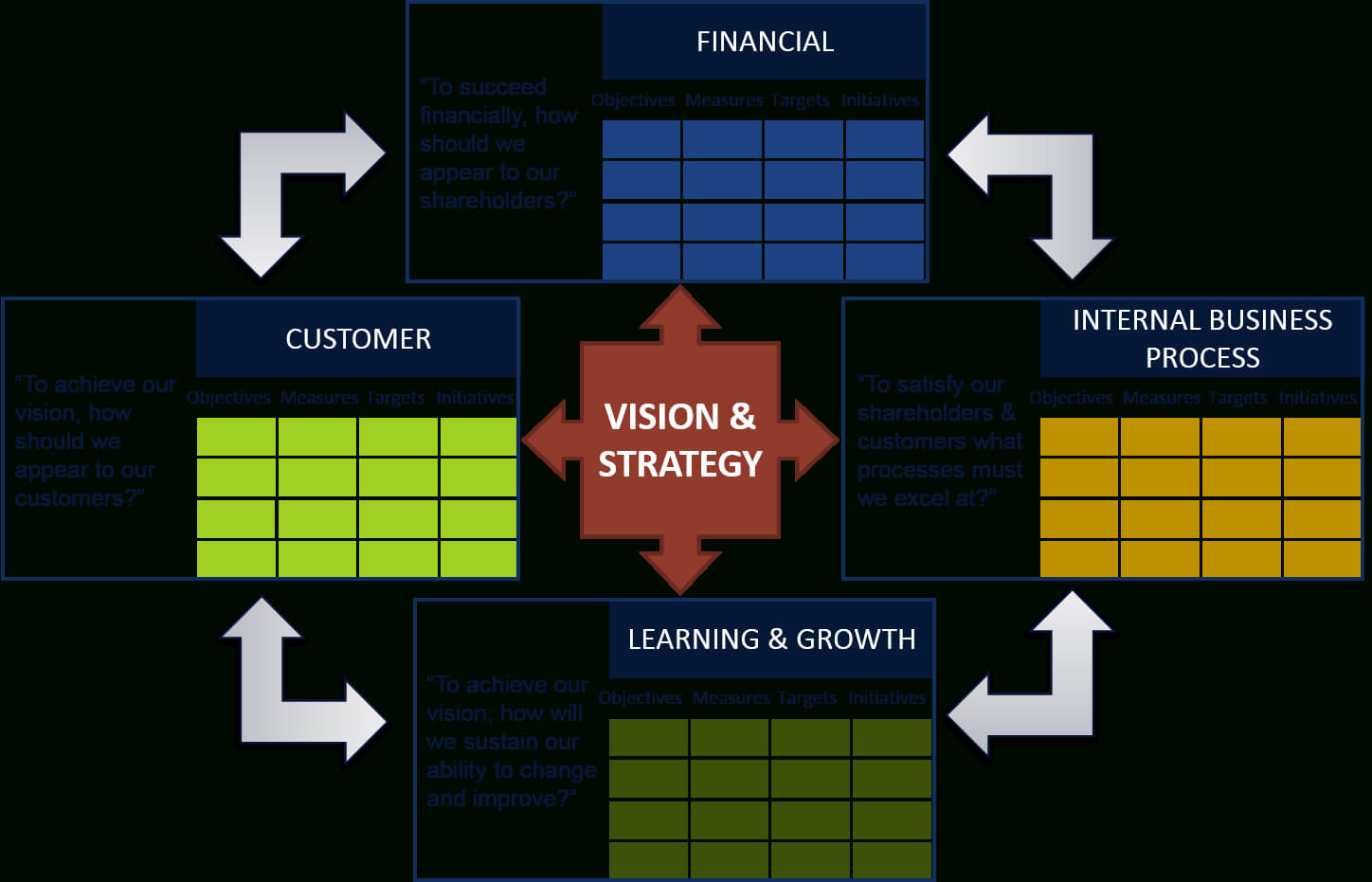 Building A Strategic Mis For A Commercial Bank pertaining to Strategic Management Report Template