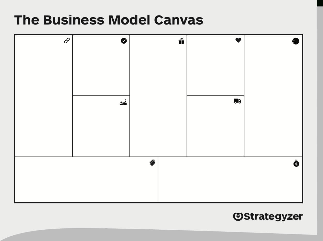 Business Model Canvas – Download The Official Template with Business Model Canvas Template Word