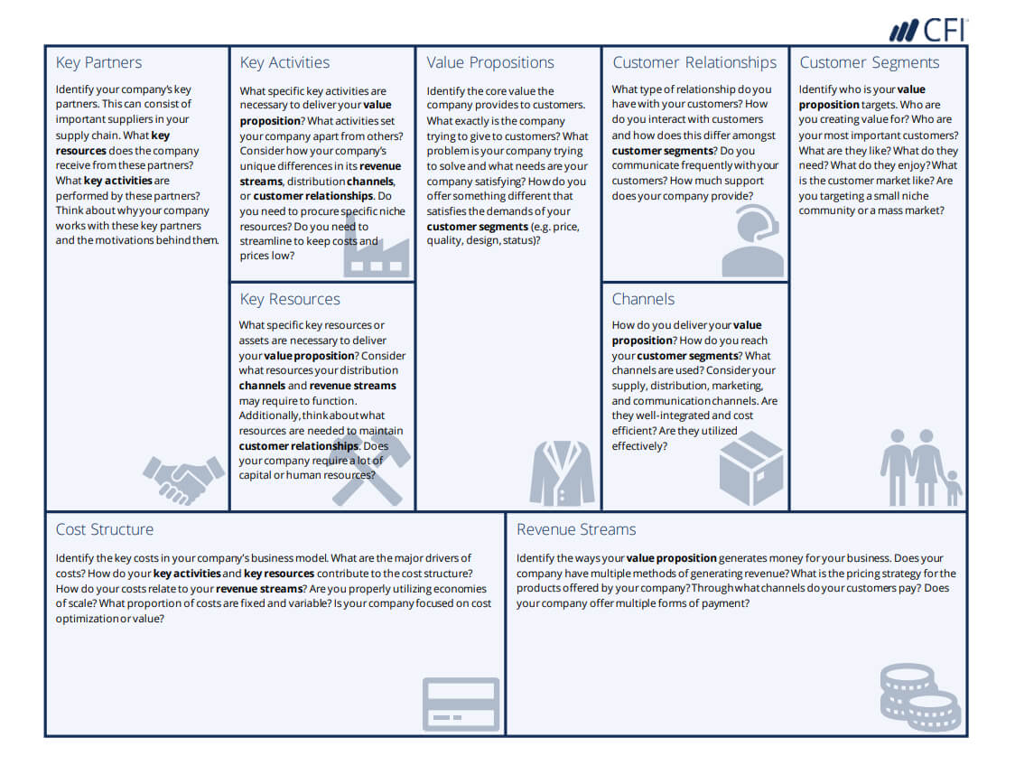 Business Model Canvas Template - A Guide To Business Planning for Business Model Canvas Template Word