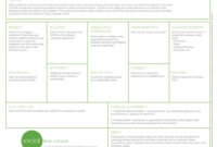 Business Model Canvas Template: Intro To The Social Lean Canvas with regard to Lean Canvas Word Template