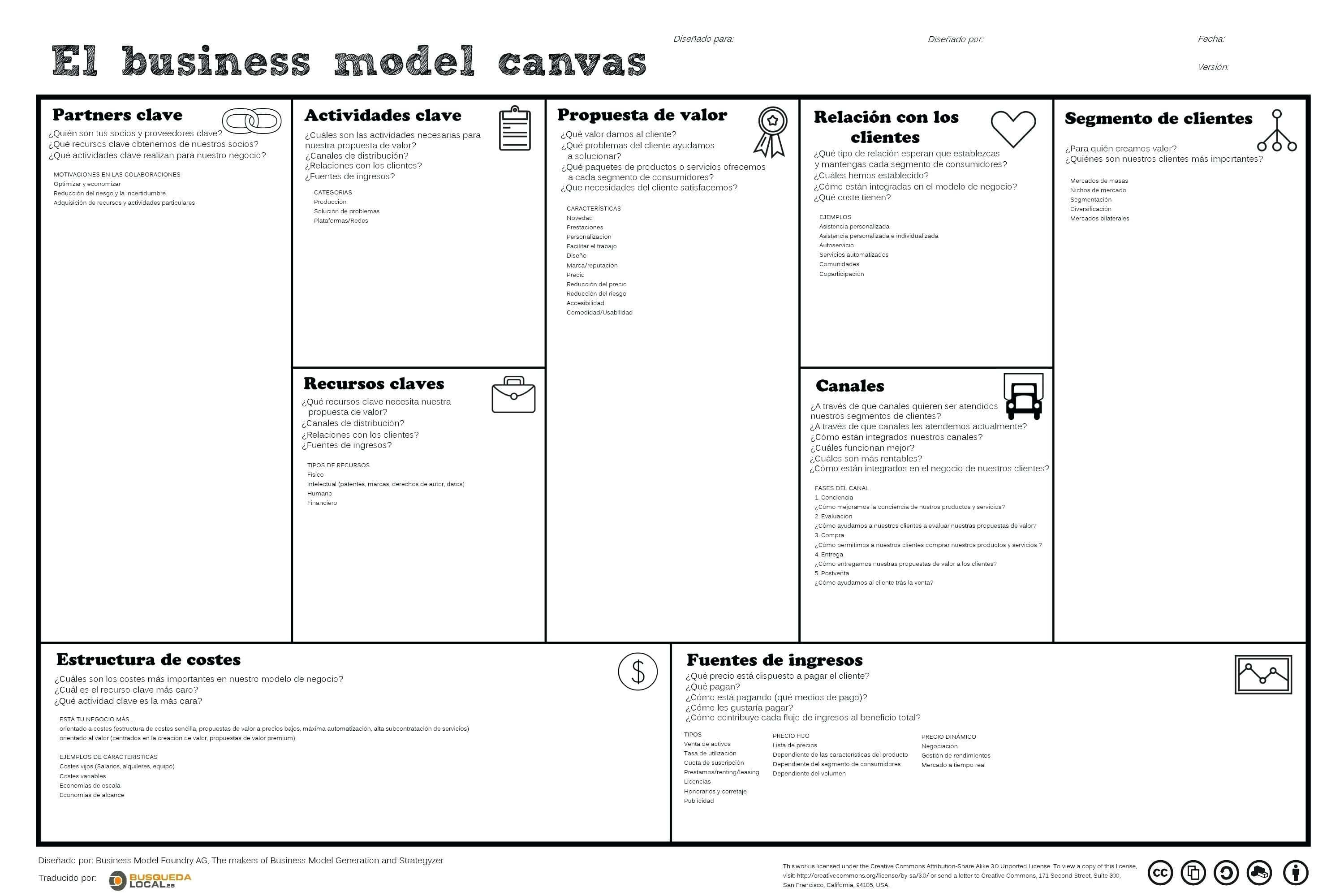 Business Model Canvas Template Regarding Business Model Canvas Template Word
