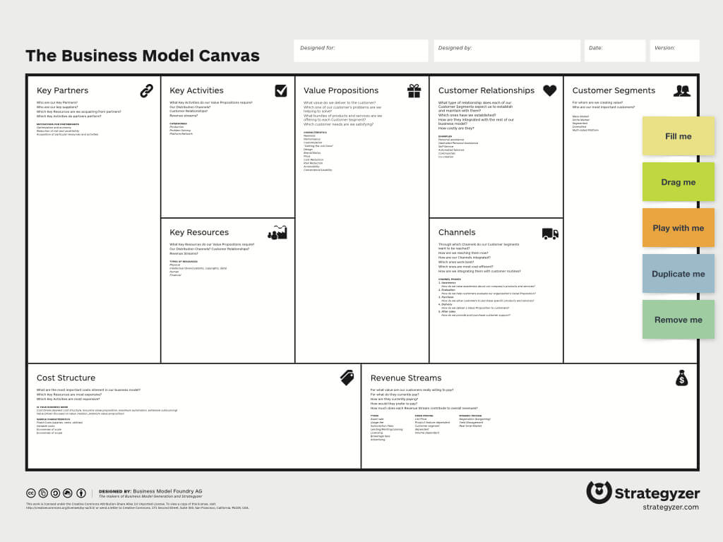 Business Model Canvas Template | Template Business pertaining to Business Model Canvas Template Word
