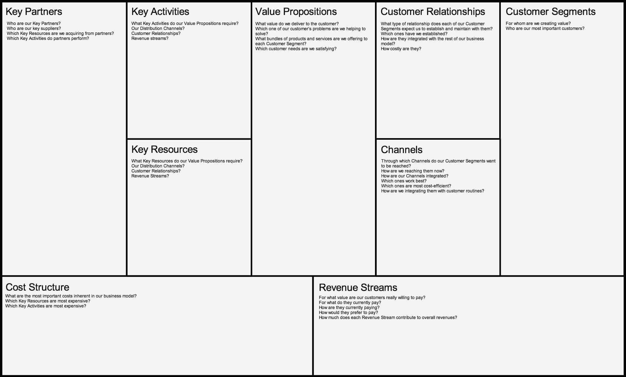 Business Model Canvas Template Word - Caquetapositivo Pertaining To Business Canvas Word Template