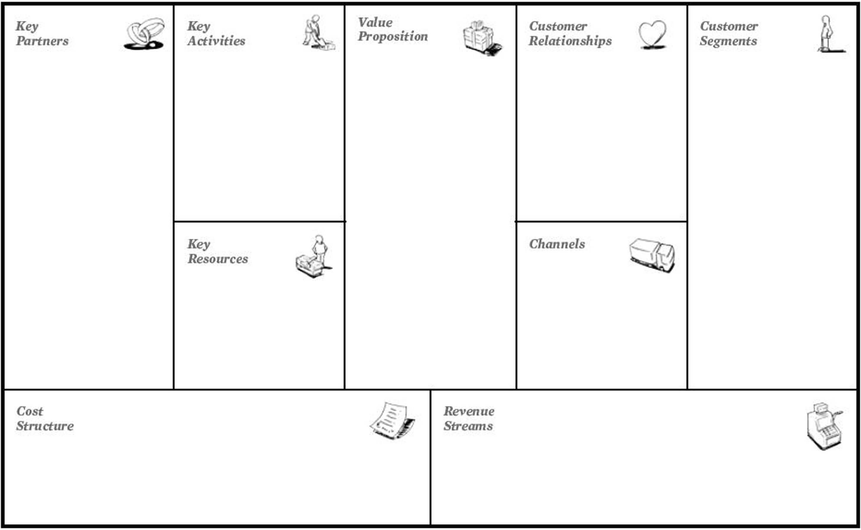 Business-Model-Generation_9Canvas1 | Business Model Canvas with regard to Business Model Canvas Template Word
