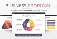 Business Plan Presentation Powerpoint Best Pitch Deck intended for Sample Templates For Powerpoint Presentation