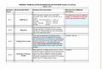 Business Rules Template   Locksmithcovington Template with Business Rules Template Word