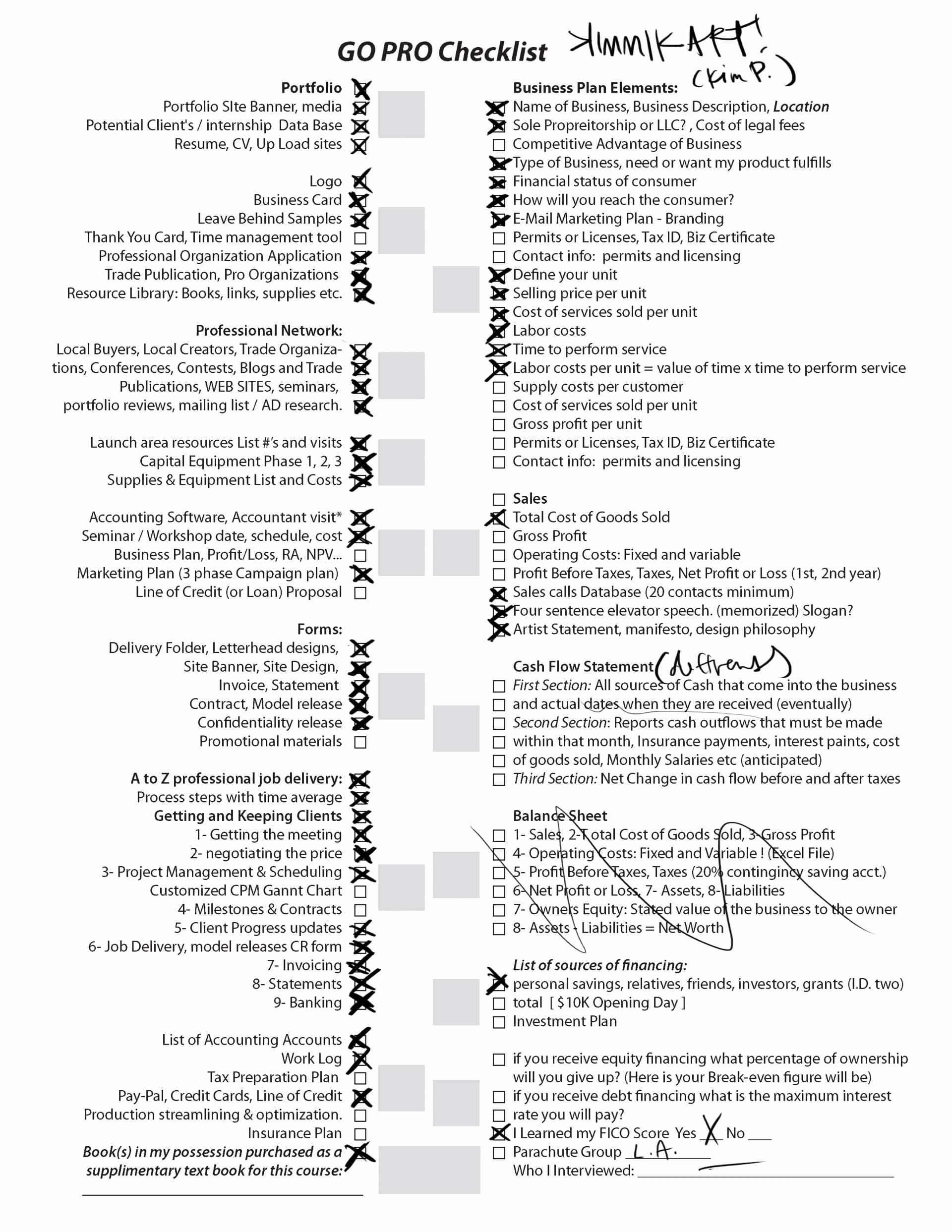 Business Trip Report Template Word – Caquetapositivo Inside Sales Trip Report Template Word