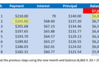 Calculate Credit Card Payments & Costs pertaining to Credit Card Interest Calculator Excel Template