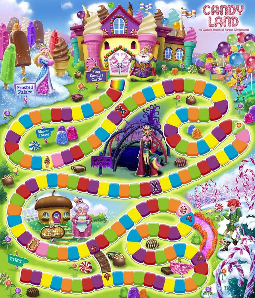 Candyland Game Board Template | Kid Travel | Candyland Board Regarding Blank Candyland Template