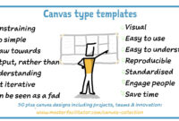 Canvas Collection I – A List Of Visual Templates – Andi Roberts For Blank Performance Profile Wheel Template
