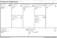 Canvas Collection I – A List Of Visual Templates – Andi Roberts in Business Canvas Word Template