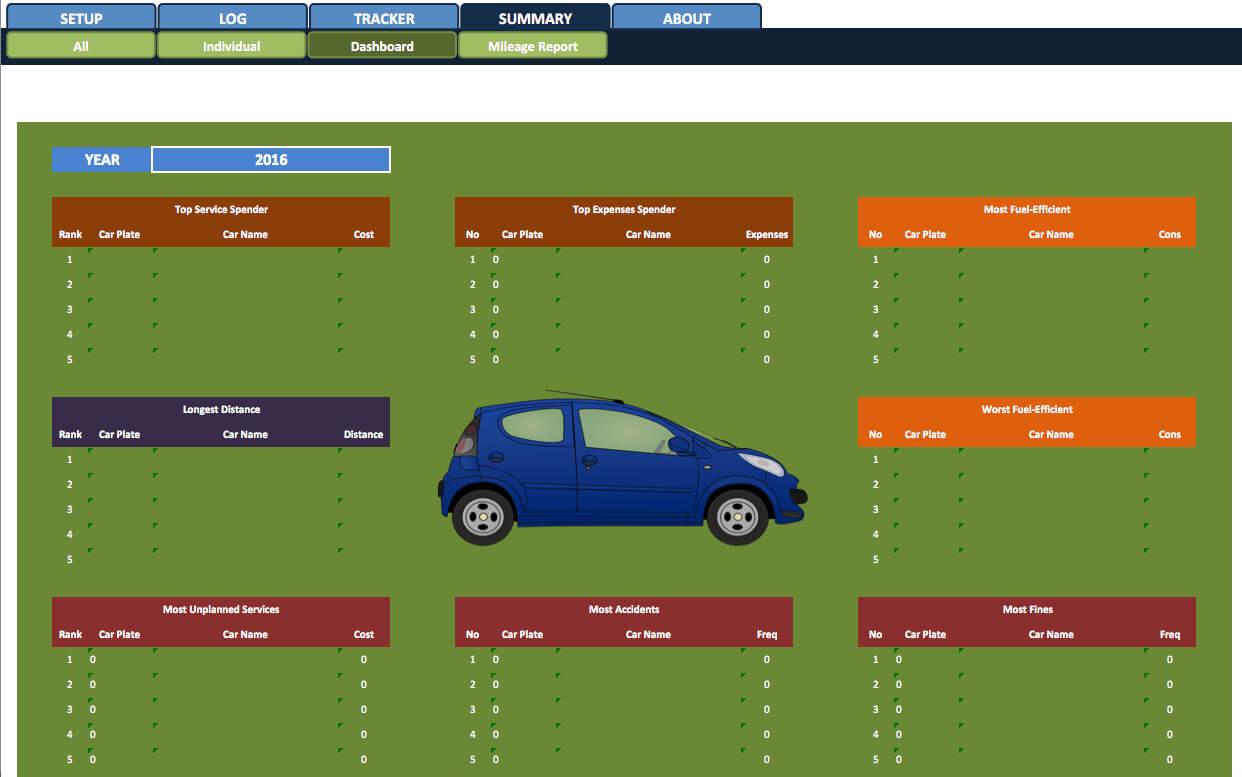 Car Fleet Manager » Exceltemplate in Fleet Management Report Template