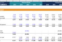 Cash Flow Statement – How A Statement Of Cash Flows Works for Cash Position Report Template