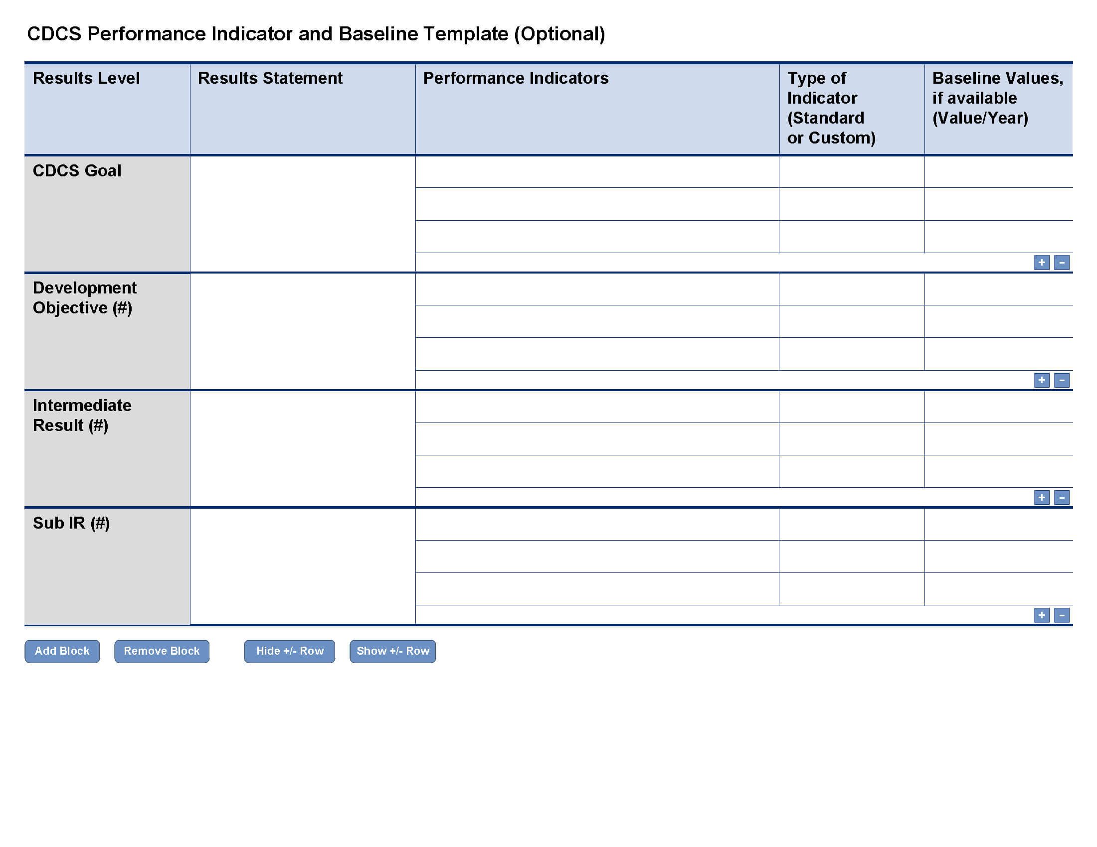 Cdcs Performance Indicator And Baseline Template (Optional Regarding Baseline Report Template