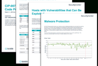 Cip-007 R3 Malicious Code Prevention Report – Sc Report in Reliability Report Template