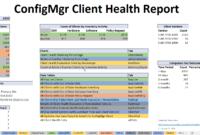 Client Health Report – Smsagent regarding Sql Server Health Check Report Template