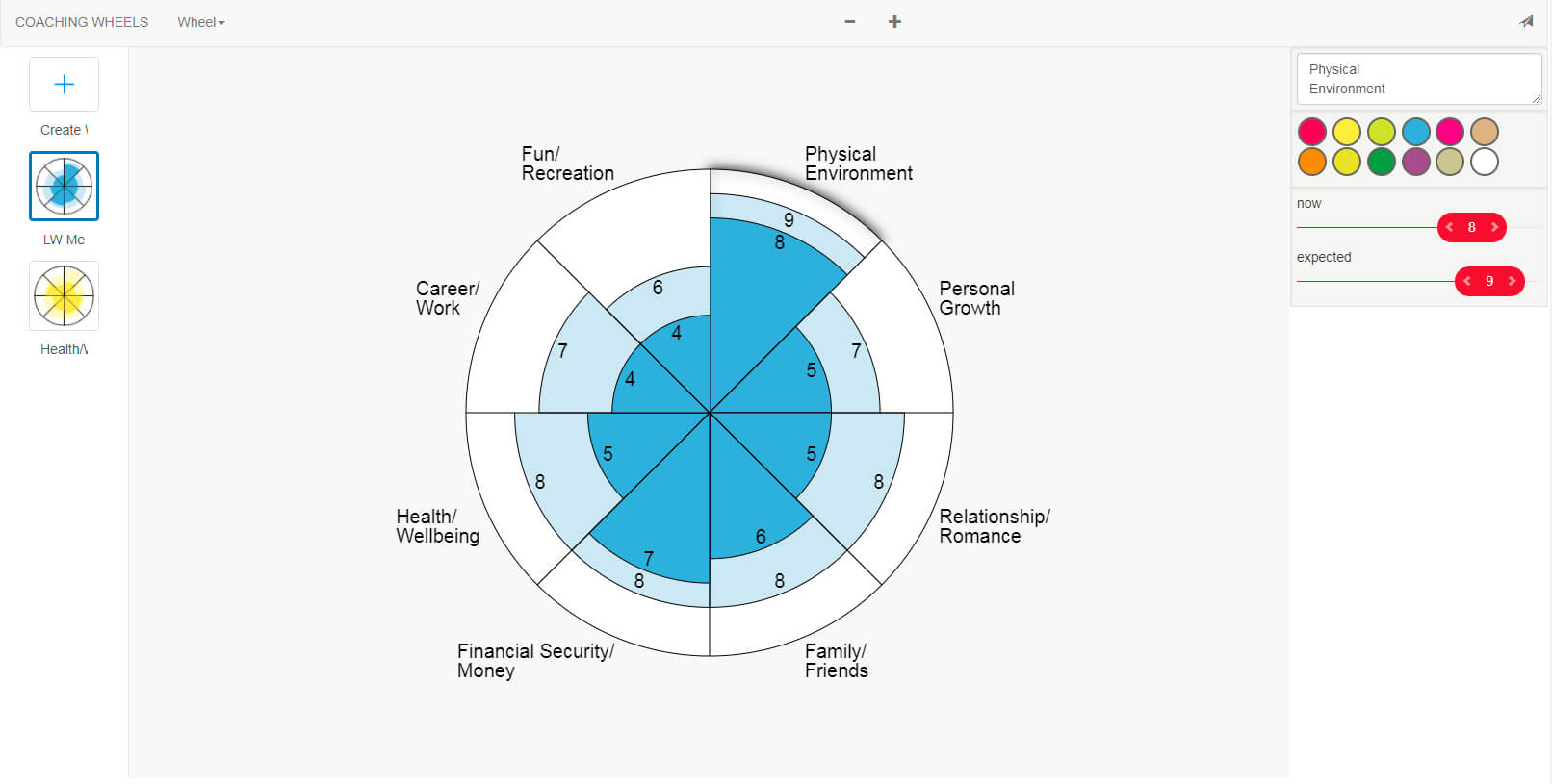 Coaching Tools with regard to Wheel Of Life Template Blank