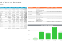Collect Your Cash With The Analysis Of Accounts Receivable intended for Accounts Receivable Report Template