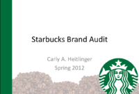 College Prep: Organize, Please Custom Powerpoint within Starbucks Powerpoint Template