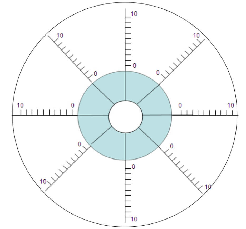 Columbus Coaching: Wheel Of Life within Wheel Of Life Template Blank