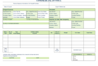 Commercial Invoice Templates – 20 Results Found with regard to Commercial Invoice Template Word Doc