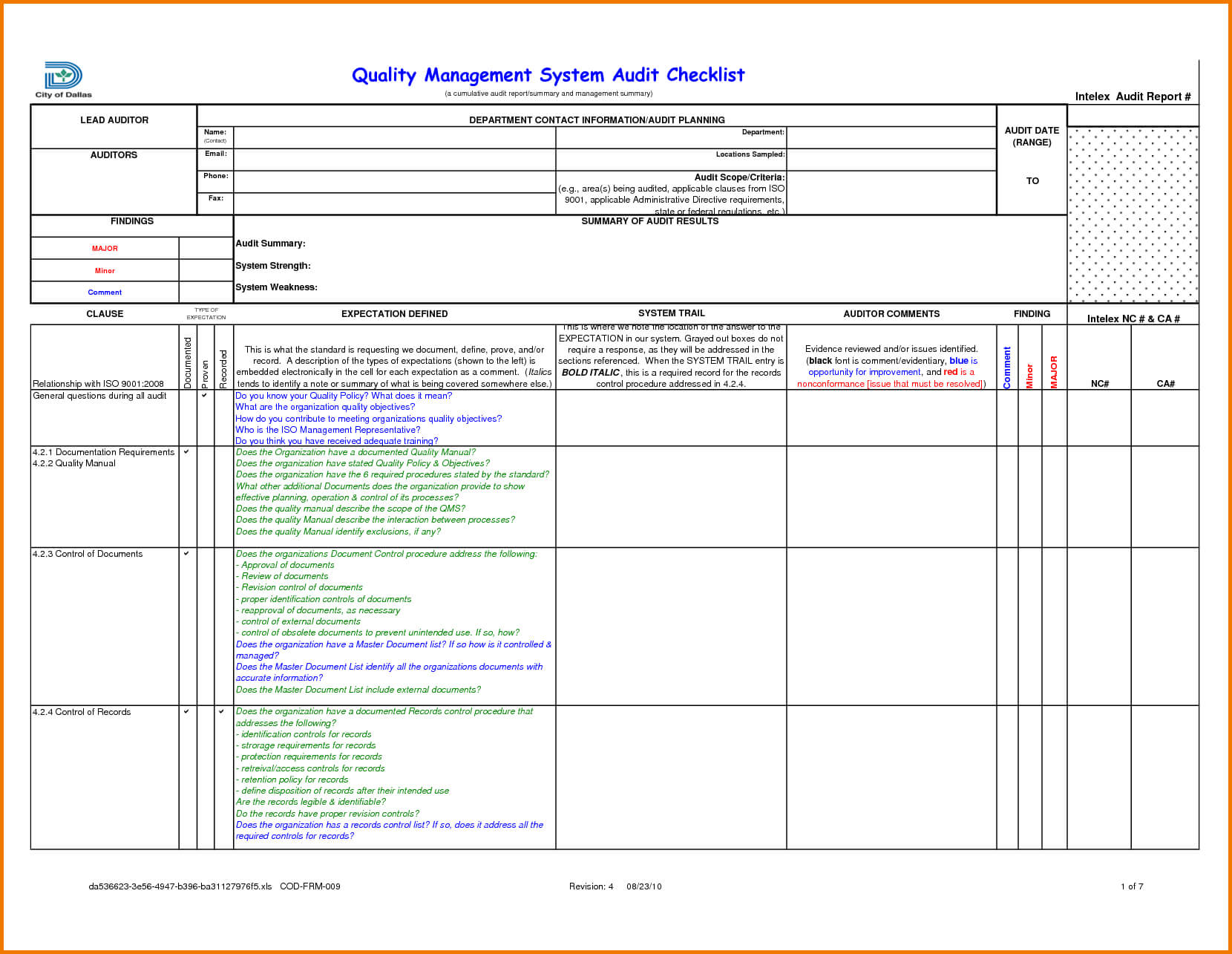 Compliance Audit Report Sample And Audit Findings Template Throughout Audit Findings Report Template