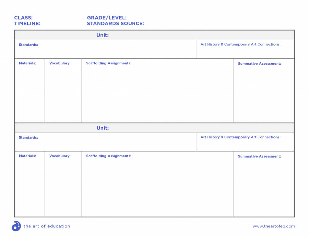 Comprehensive Curriculum Examples For Every Age Level within Blank Curriculum Map Template