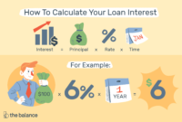 Compute Loan Interest With Calculators Or Templates with regard to Credit Card Interest Calculator Excel Template