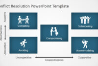 Conflict Resolution Diagram For Powerpoint – Slidemodel with Powerpoint Template Resolution