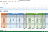 Construction Project Cost Control – Excel Template – Workpack intended for Construction Cost Report Template