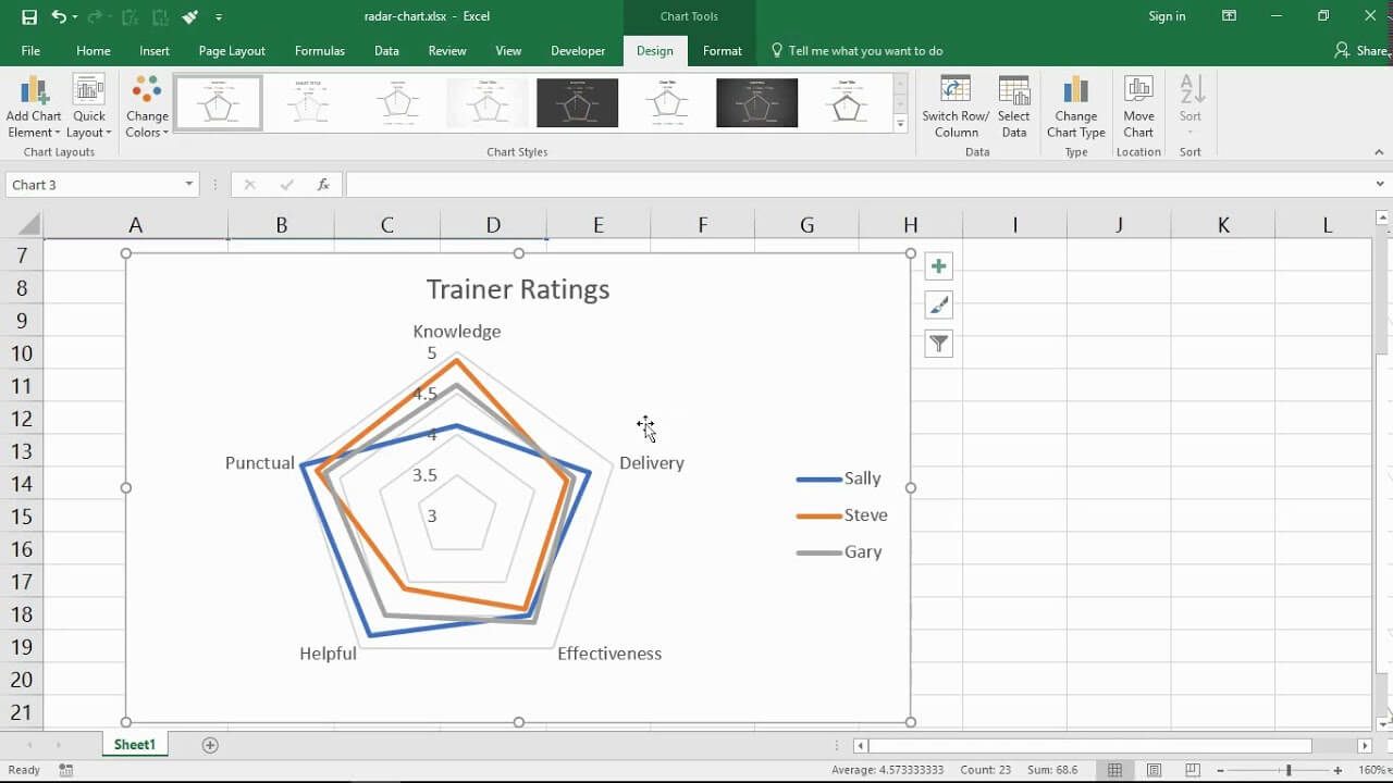 Create A Radar Chart In Excel for Blank Radar Chart Template