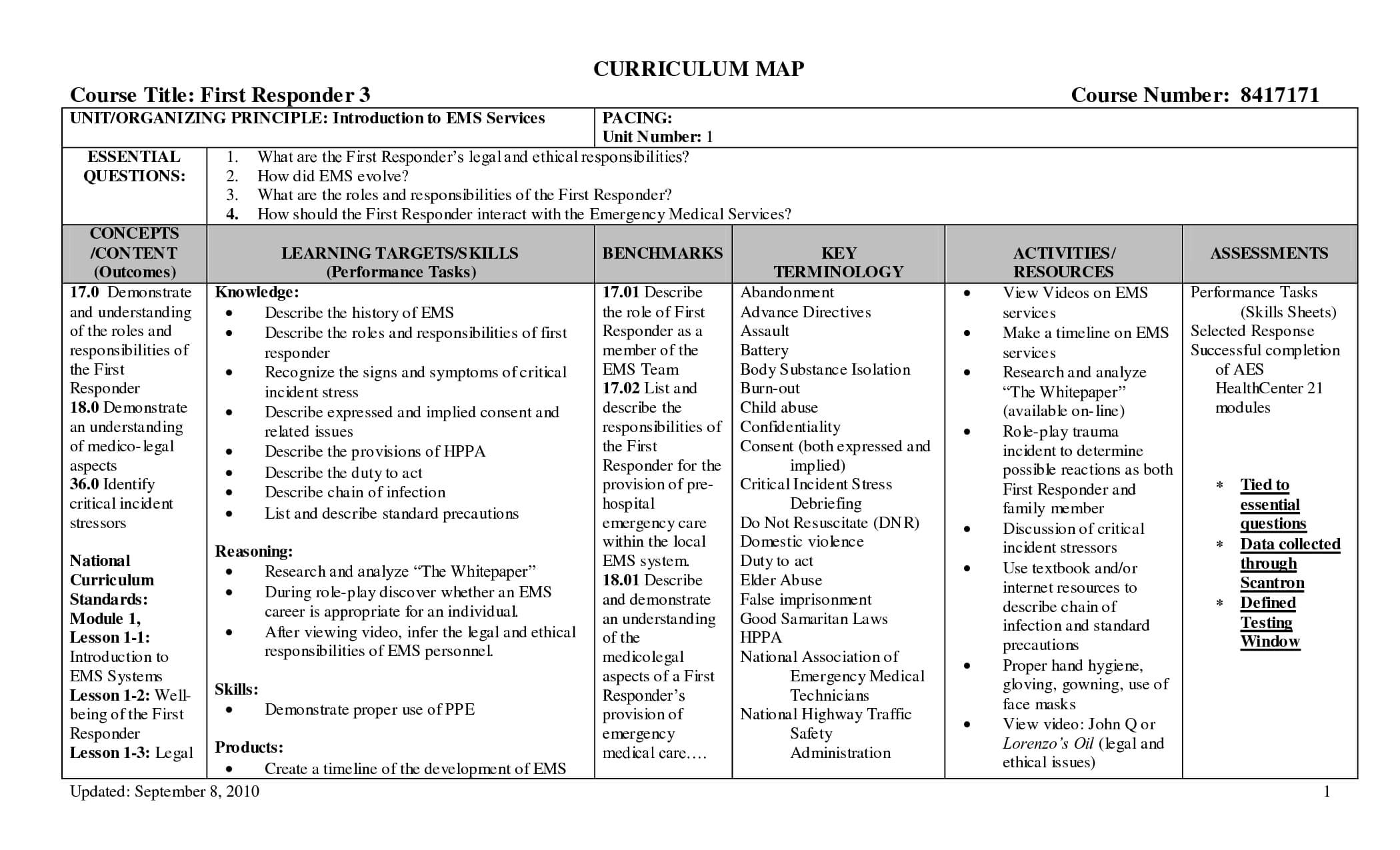 Curriculum Mapping Template Images Sok71B3M | Curriculum pertaining to Blank Curriculum Map Template